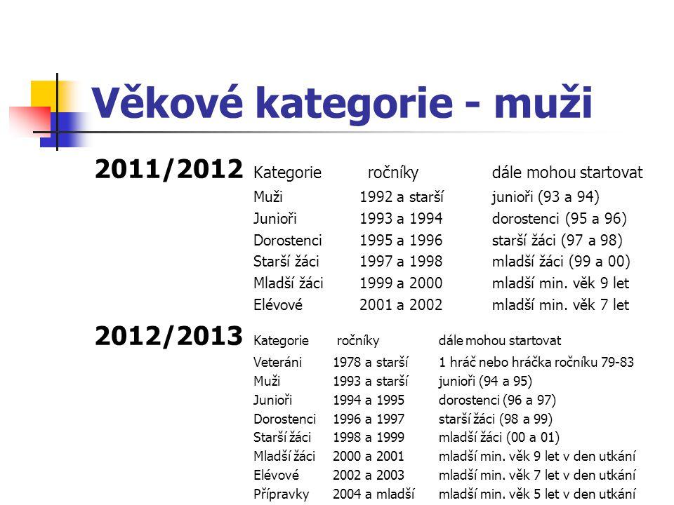Věkové kategorie - muži 2011/2012 Kategorie ročníky dále mohou startovat Muži 1992 a starší junioři (93 a 94) Junioři 1993 a 1994 dorostenci (95 a 96)