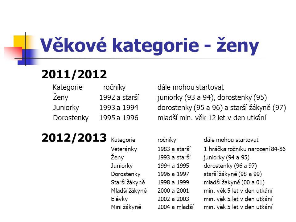 Věkové kategorie - ženy 2011/2012 Kategorie ročníky dále mohou startovat Ženy 1992 a starší juniorky (93 a 94), dorostenky (95) Juniorky 1993 a 1994 d