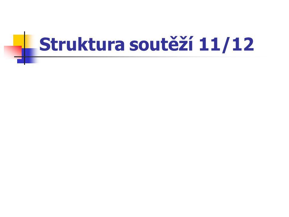 Struktura soutěží 11/12