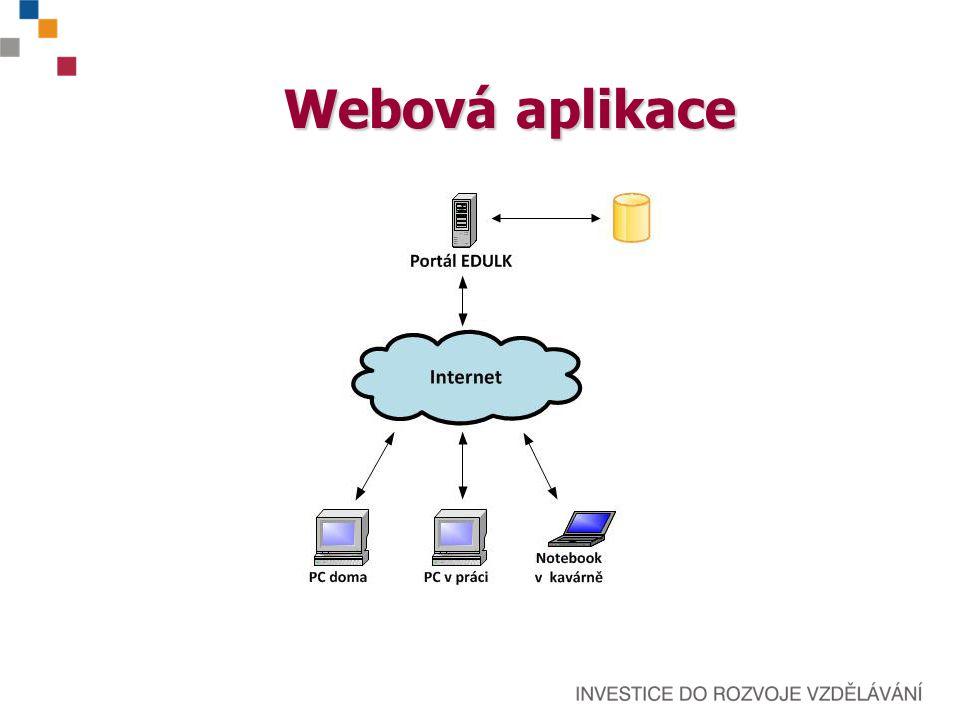 Uživatelská přívětivost prioritou je snadná použitelnost reakce na zpětnou vazbu uživatelů uživatelské rozhraní podobné běžně používaným aplikacím