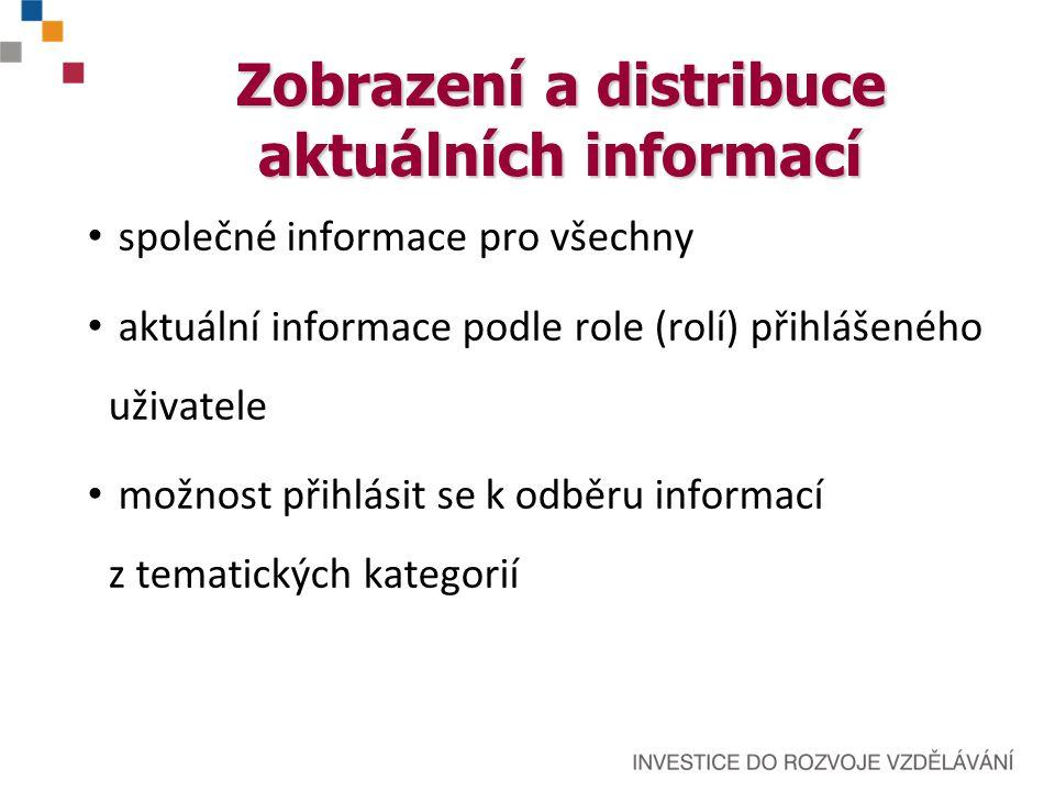 Zobrazení a distribuce aktuálních informací společné informace pro všechny aktuální informace podle role (rolí) přihlášeného uživatele možnost přihlás