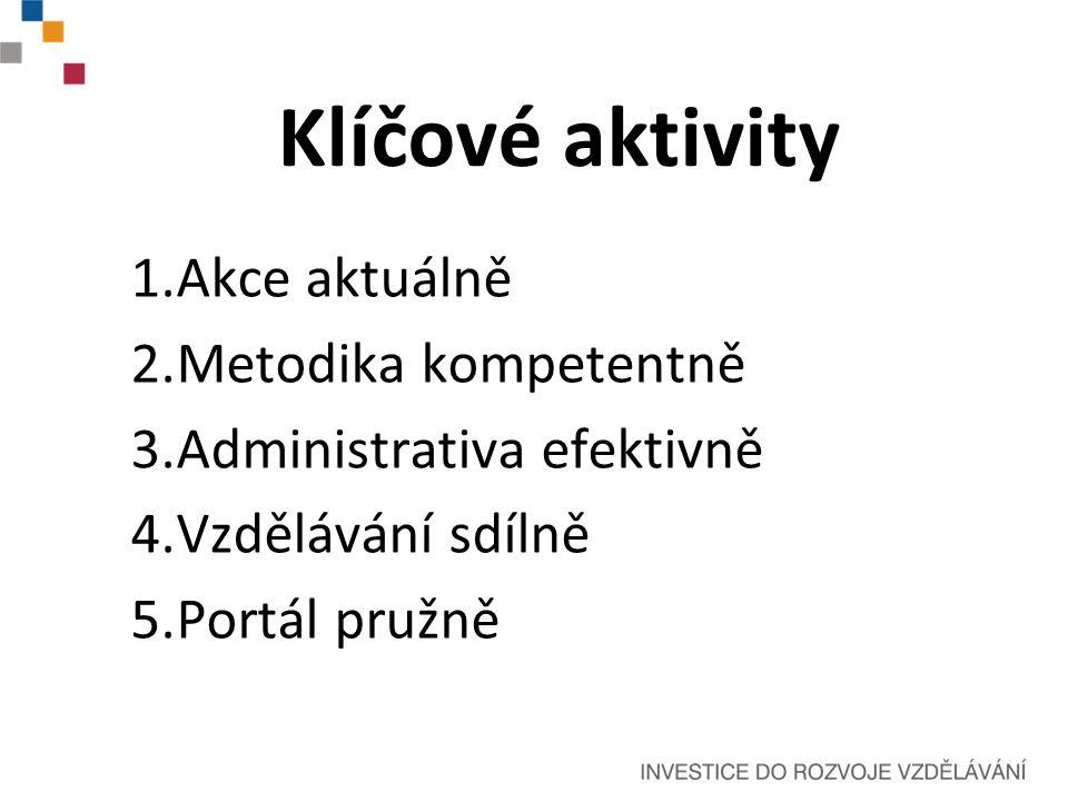 Klíčové aktivity 1.Akce aktuálně 2.Metodika kompetentně 3.Administrativa efektivně 4.Vzdělávání sdílně 5.Portál pružně