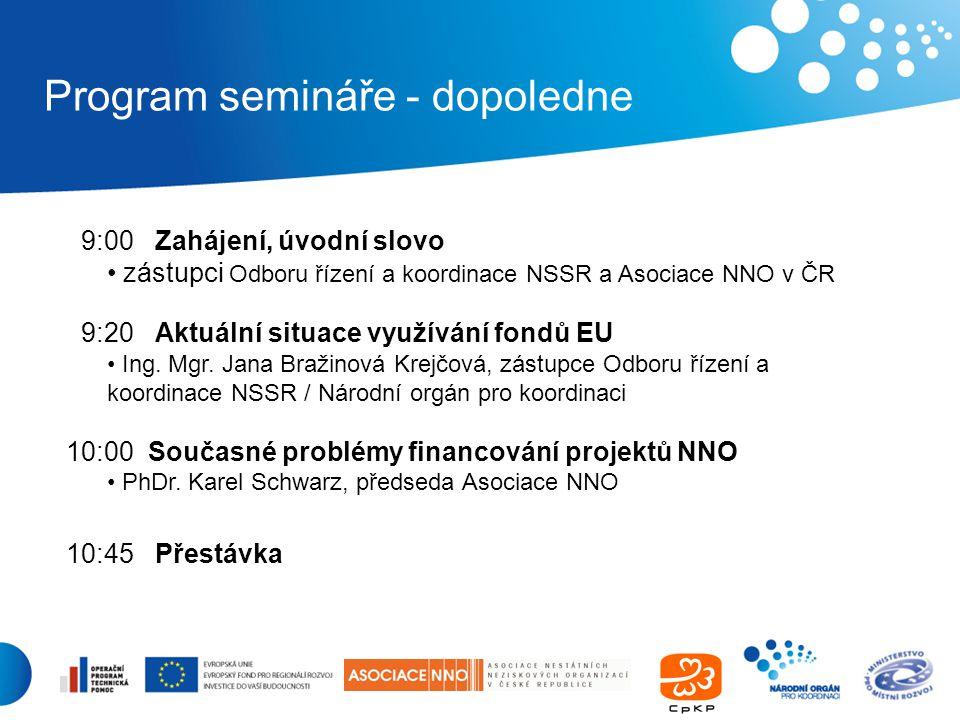 2 Program semináře - dopoledne 9:00 Zahájení, úvodní slovo zástupci Odboru řízení a koordinace NSSR a Asociace NNO v ČR 9:20 Aktuální situace využívání fondů EU Ing.