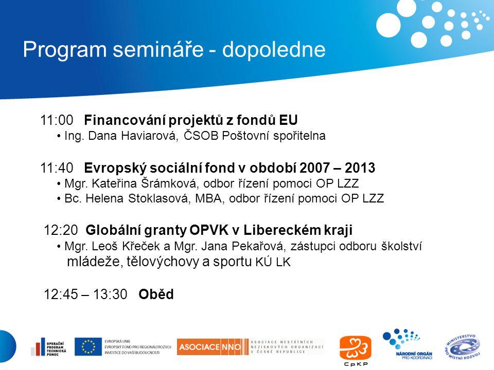 3 Program semináře - dopoledne 11:00 Financování projektů z fondů EU Ing.