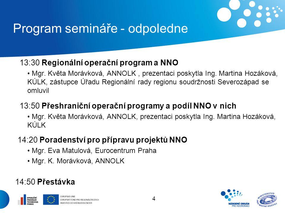 Program semináře - odpoledne 13:30 Regionální operační program a NNO Mgr.