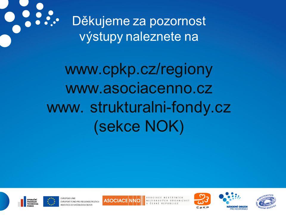 6 Děkujeme za pozornost výstupy naleznete na www.cpkp.cz/regiony www.asociacenno.cz www.