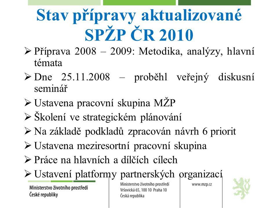 Stav přípravy aktualizované SPŽP ČR 2010  Příprava 2008 – 2009: Metodika, analýzy, hlavní témata  Dne 25.11.2008 – proběhl veřejný diskusní seminář