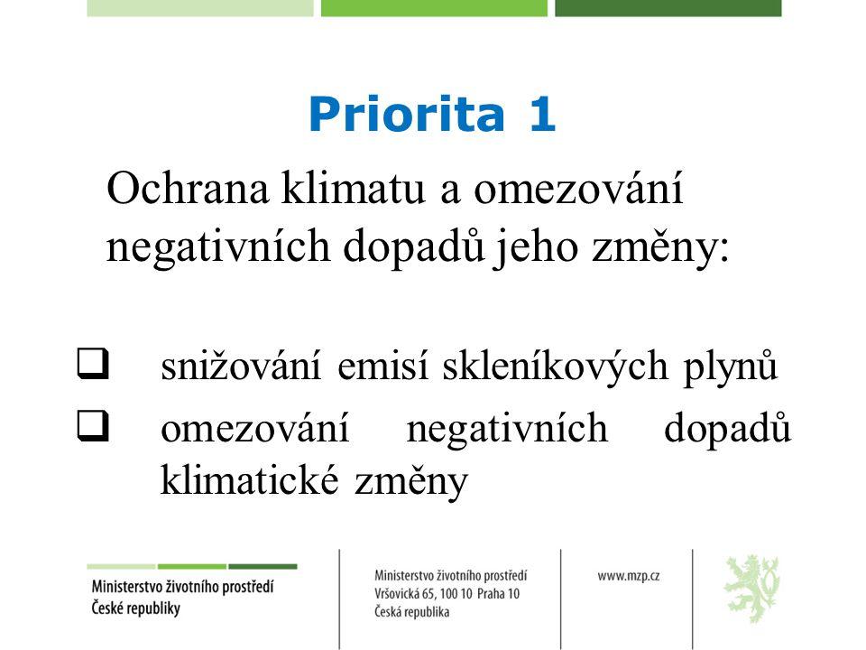 Priorita 1 Ochrana klimatu a omezování negativních dopadů jeho změny:  snižování emisí skleníkových plynů  omezování negativních dopadů klimatické z