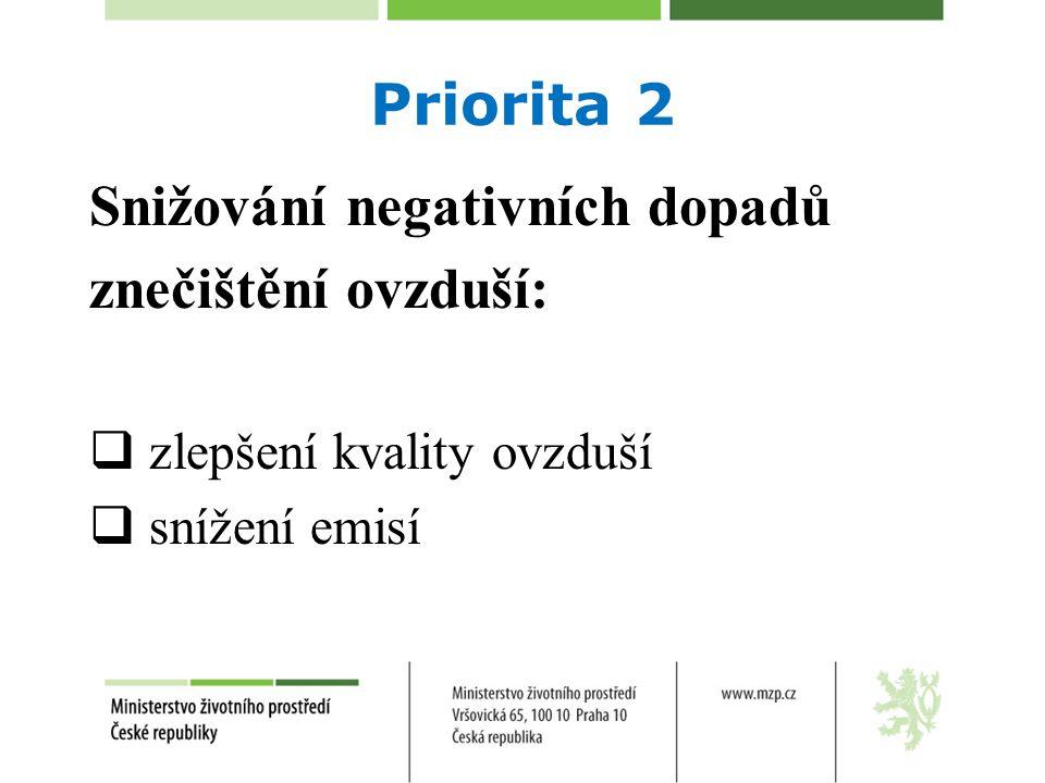 Priorita 2 Snižování negativních dopadů znečištění ovzduší:  zlepšení kvality ovzduší  snížení emisí