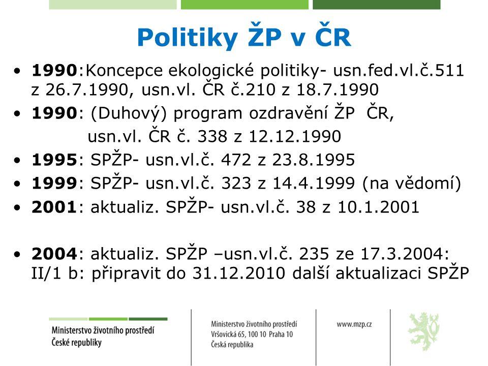 Politiky ŽP v ČR 1990:Koncepce ekologické politiky- usn.fed.vl.č.511 z 26.7.1990, usn.vl. ČR č.210 z 18.7.1990 1990: (Duhový) program ozdravění ŽP ČR,