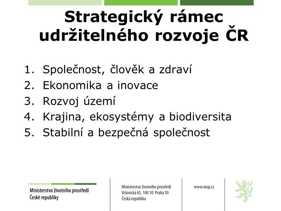 Strategický rámec udržitelného rozvoje ČR 1.Společnost, člověk a zdraví 2.Ekonomika a inovace 3.Rozvoj území 4.Krajina, ekosystémy a biodiversita 5.St