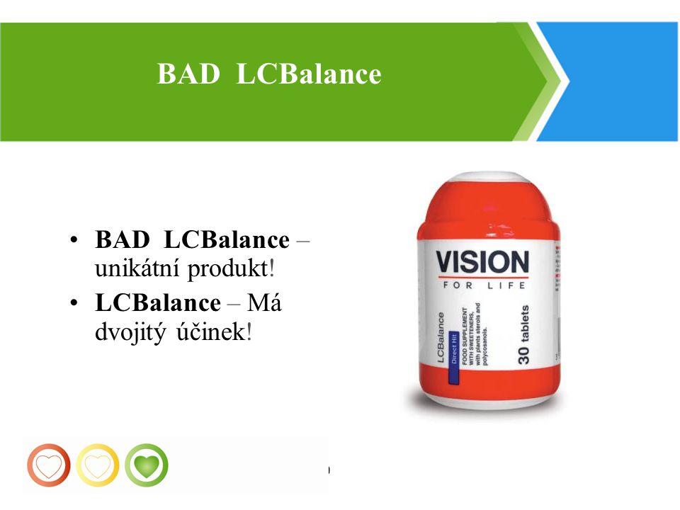 19 BAD LCBalance – unikátní produkt! LCBalance – Má dvojitý účinek! BAD LCBalance