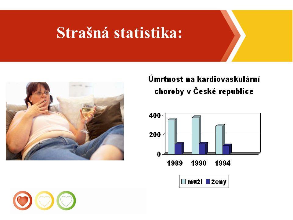13 Od jakého věku je třeba řešit otázku cholesterolu.