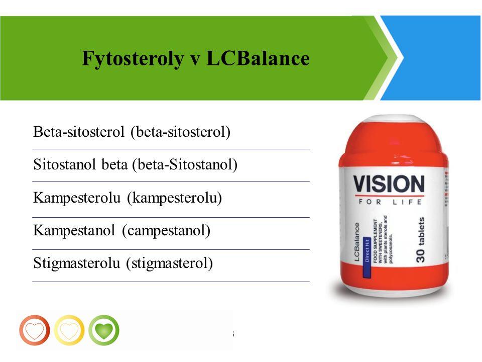 23 Beta-sitosterol (beta-sitosterol) Sitostanol beta (beta-Sitostanol) Kampesterolu (kampesterolu) Kampestanol (campestanol) Stigmasterolu (stigmaster