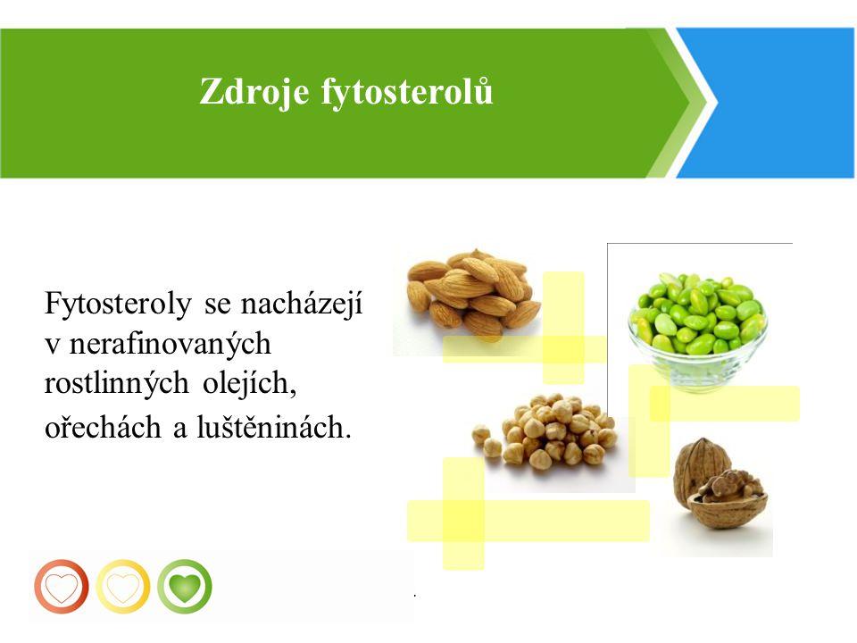 24 Fytosteroly se nacházejí v nerafinovaných rostlinných olejích, ořechách a luštěninách. Zdroje fytosterolů
