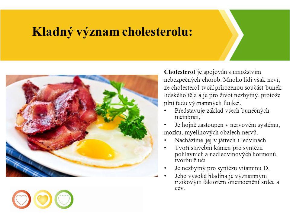 10 Vysoká hladina cholesterolu V případě, že máme v krvi nadbytečné množství cholesterolu, má tendenci usazovat se v cévní stěně, kde tvoří zásadní součást tzv.