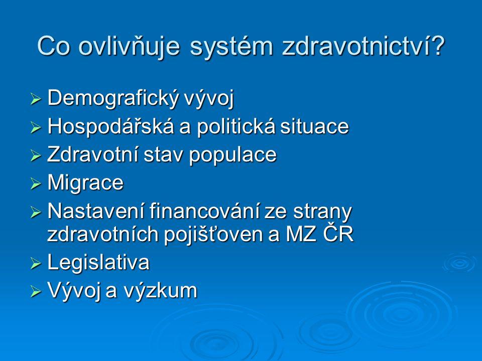 Co ovlivňuje systém zdravotnictví?  Demografický vývoj  Hospodářská a politická situace  Zdravotní stav populace  Migrace  Nastavení financování