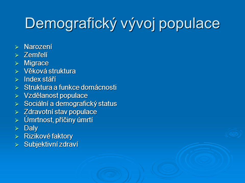 Demografický vývoj populace  Narození  Zemřelí  Migrace  Věková struktura  Index stáří  Struktura a funkce domácnosti  Vzdělanost populace  So