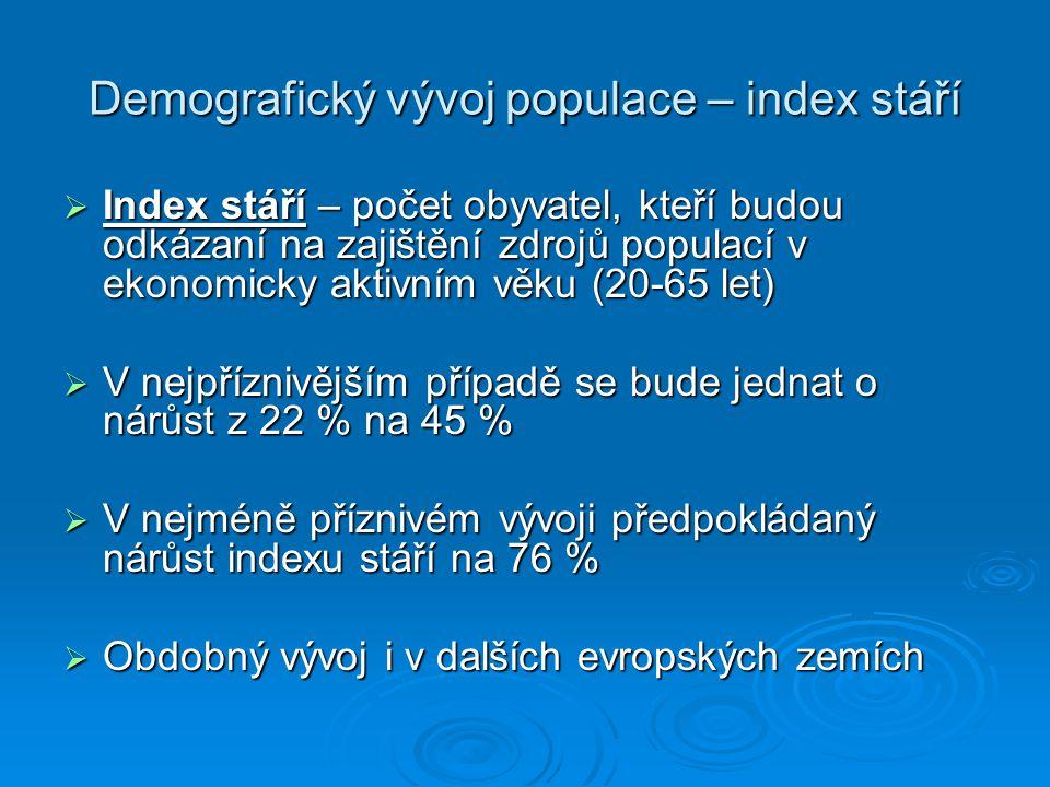 Demografický vývoj populace – index stáří  Index stáří – počet obyvatel, kteří budou odkázaní na zajištění zdrojů populací v ekonomicky aktivním věku