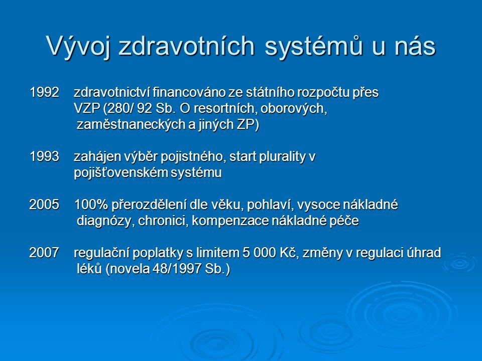 Vývoj zdravotních systémů u nás 1992 zdravotnictví financováno ze státního rozpočtu přes VZP (280/ 92 Sb. O resortních, oborových, VZP (280/ 92 Sb. O