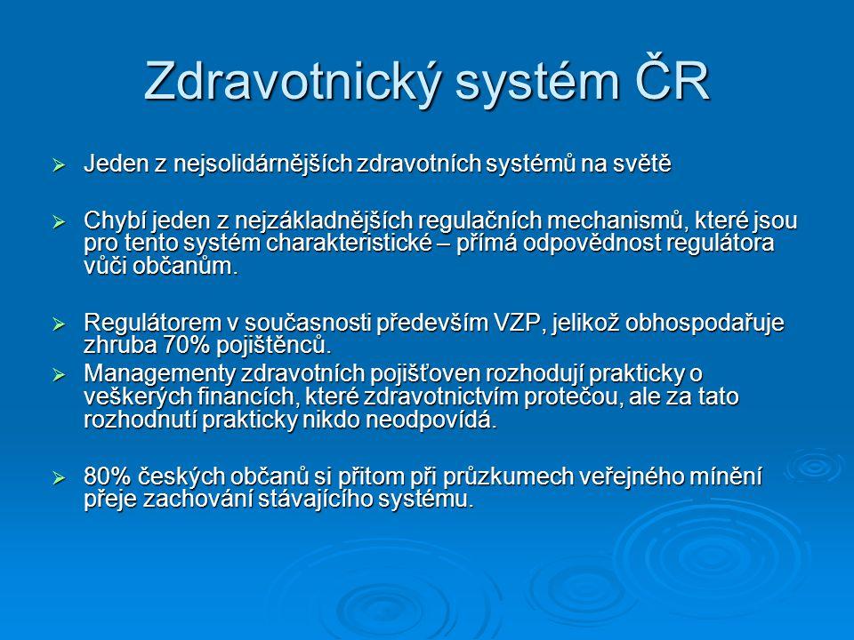 Zdravotnický systém ČR  Jeden z nejsolidárnějších zdravotních systémů na světě  Chybí jeden z nejzákladnějších regulačních mechanismů, které jsou pr