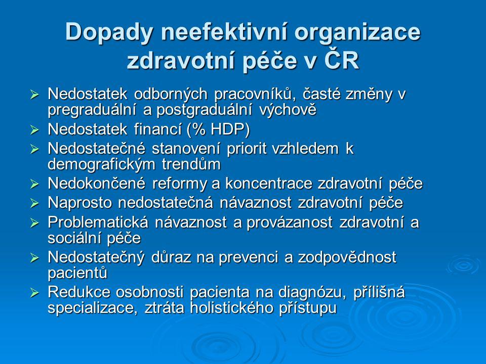 Dopady neefektivní organizace zdravotní péče v ČR  Nedostatek odborných pracovníků, časté změny v pregraduální a postgraduální výchově  Nedostatek f