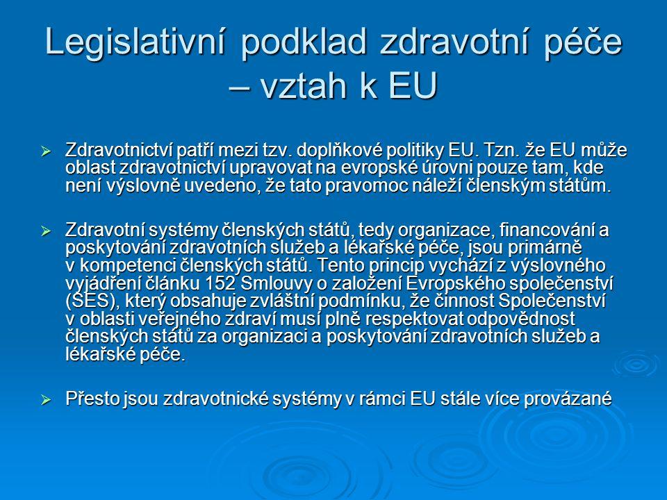 Legislativní podklad zdravotní péče – vztah k EU  Zdravotnictví patří mezi tzv. doplňkové politiky EU. Tzn. že EU může oblast zdravotnictví upravovat