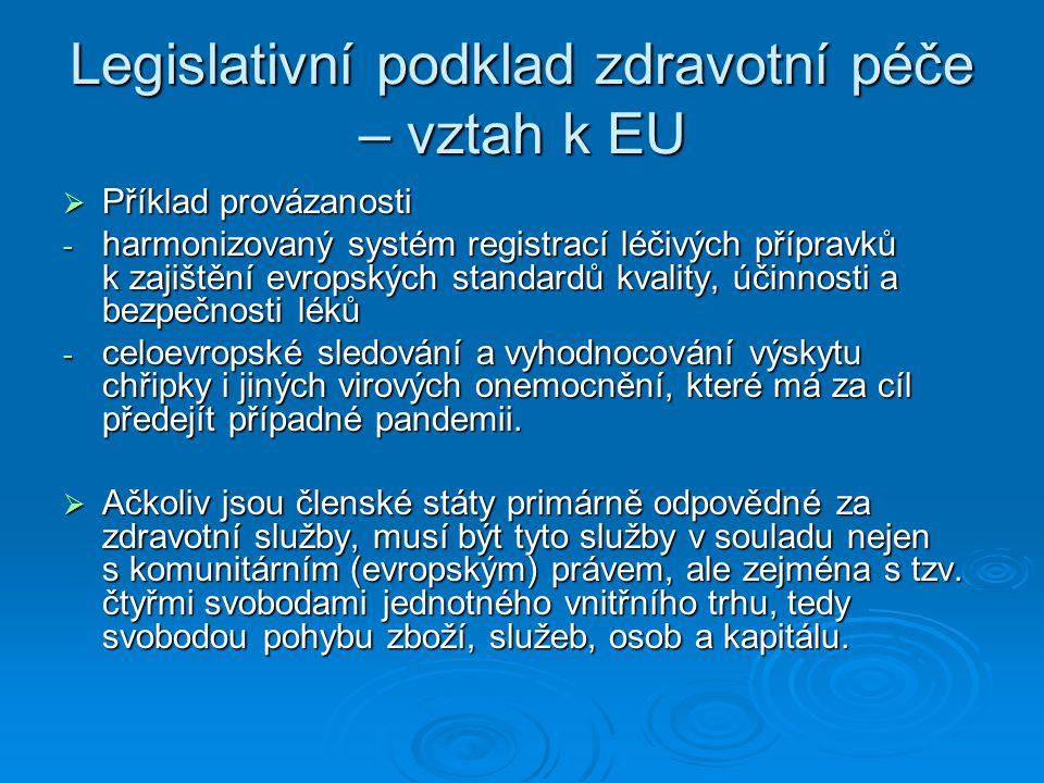 Legislativní podklad zdravotní péče – vztah k EU  Příklad provázanosti - harmonizovaný systém registrací léčivých přípravků k zajištění evropských st