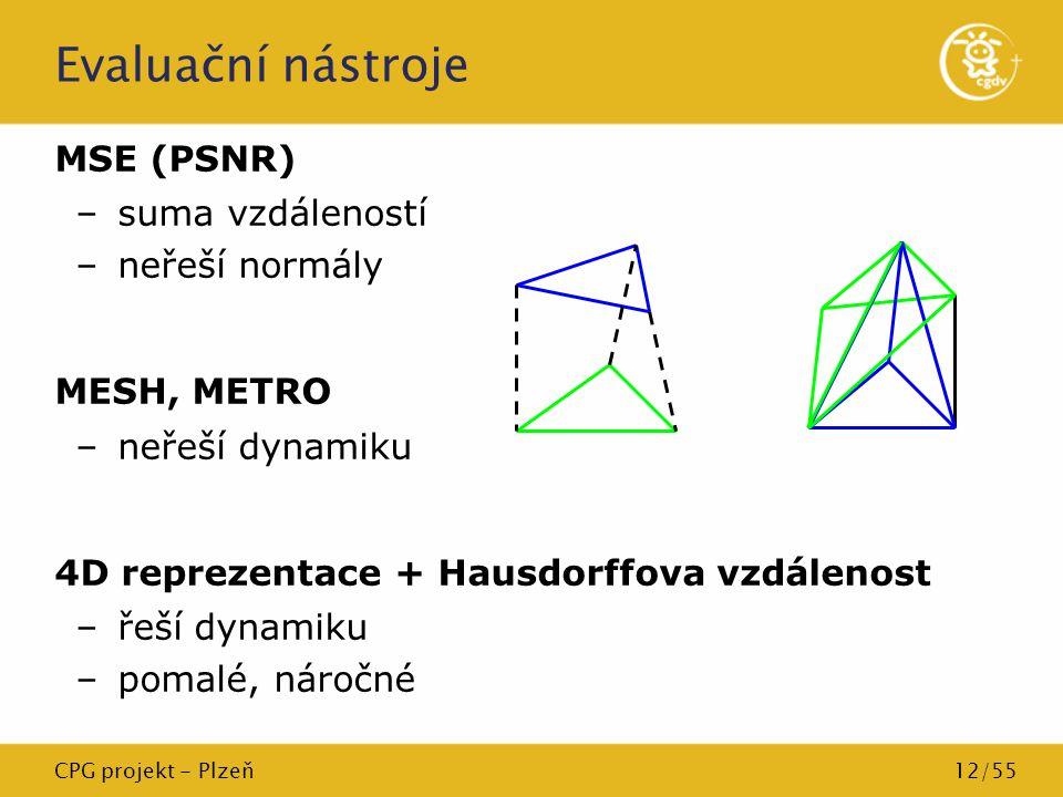CPG projekt - Plzeň12/55 Evaluační nástroje MSE (PSNR) –suma vzdáleností –neřeší normály MESH, METRO –neřeší dynamiku 4D reprezentace + Hausdorffova v