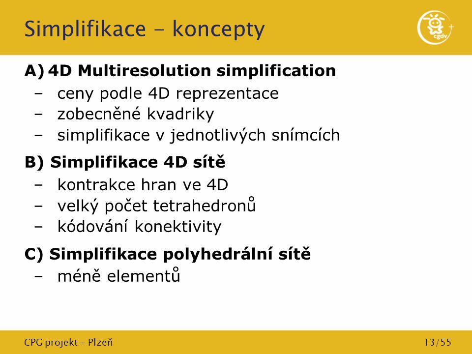 CPG projekt - Plzeň13/55 Simplifikace - koncepty A)4D Multiresolution simplification –ceny podle 4D reprezentace –zobecněné kvadriky –simplifikace v j