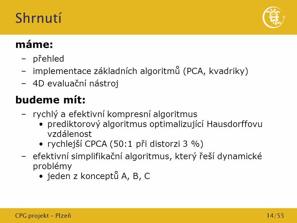 CPG projekt - Plzeň14/55 Shrnutí máme: –přehled –implementace základních algoritmů (PCA, kvadriky) –4D evaluační nástroj budeme mít: –rychlý a efektiv
