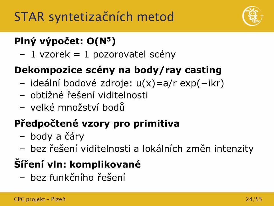CPG projekt - Plzeň24/55 STAR syntetizačních metod Plný výpočet: O(N 5 ) –1 vzorek = 1 pozorovatel scény Dekompozice scény na body/ray casting –ideáln