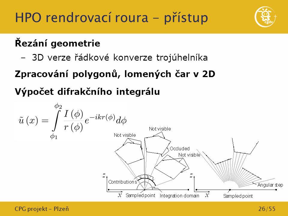 CPG projekt - Plzeň26/55 HPO rendrovací roura - přístup Řezání geometrie –3D verze řádkové konverze trojúhelníka Zpracování polygonů, lomených čar v 2