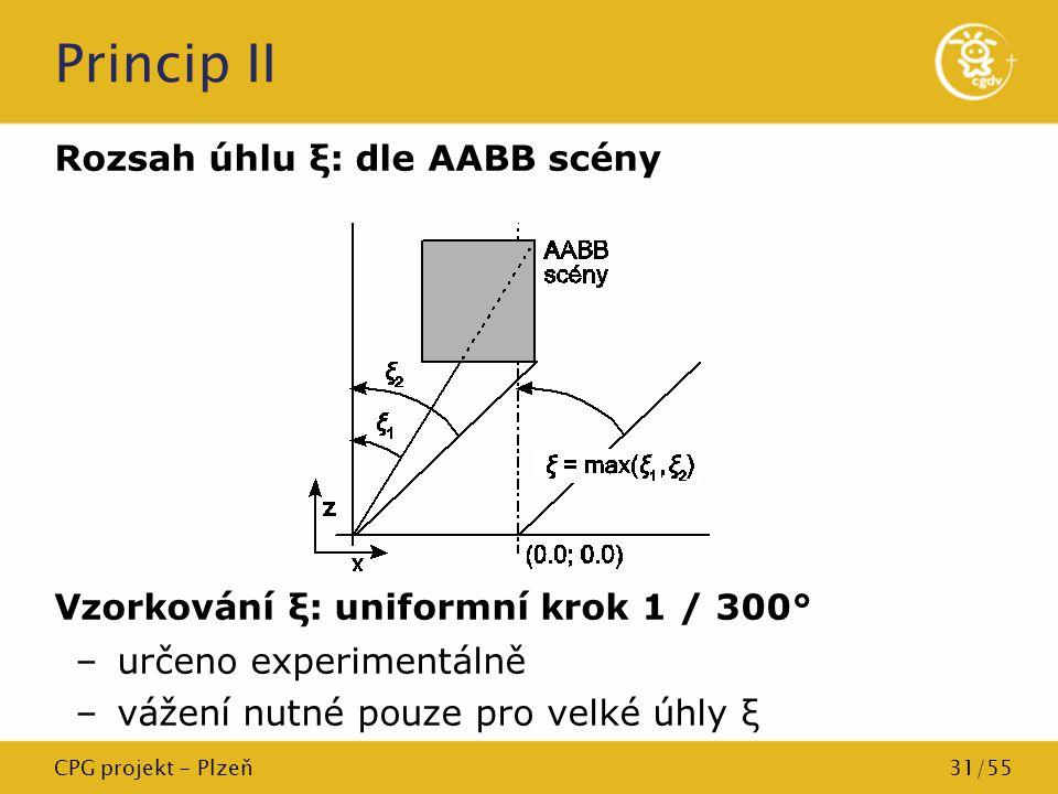 CPG projekt - Plzeň31/55 Princip II Rozsah úhlu ξ: dle AABB scény Vzorkování ξ: uniformní krok 1 / 300° –určeno experimentálně –vážení nutné pouze pro