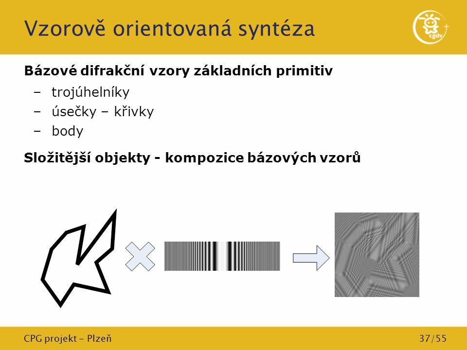 CPG projekt - Plzeň37/55 Vzorově orientovaná syntéza Bázové difrakční vzory základních primitiv –trojúhelníky –úsečky – křivky –body Složitější objekt
