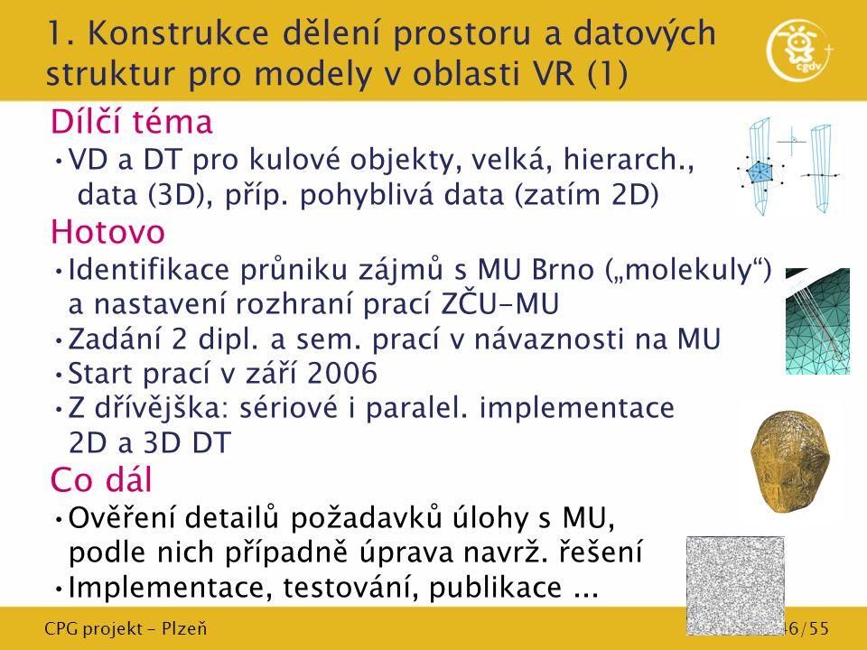 CPG projekt - Plzeň46/55 1. Konstrukce dělení prostoru a datových struktur pro modely v oblasti VR (1) Dílčí téma VD a DT pro kulové objekty, velká, h