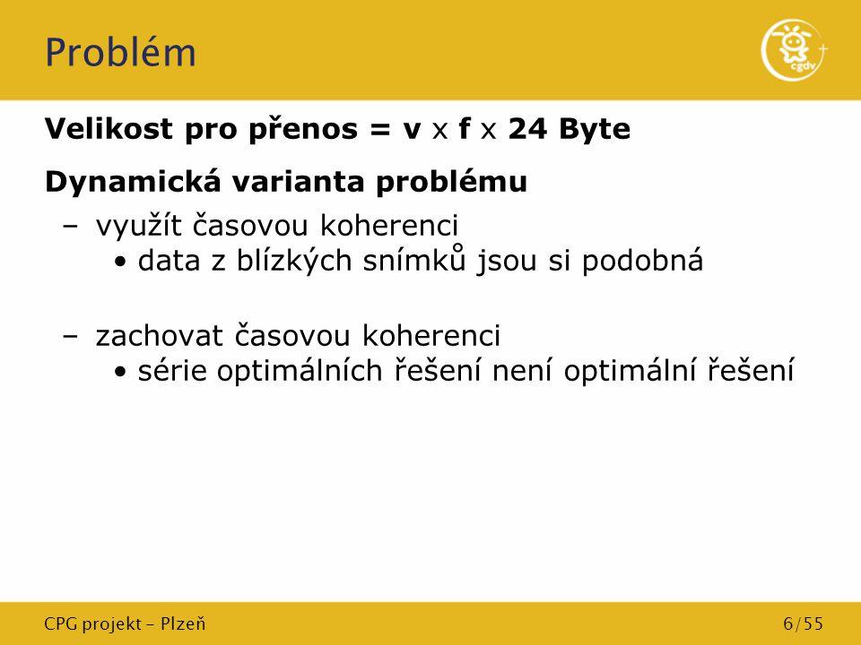 CPG projekt - Plzeň6/55 Problém Velikost pro přenos = v x f x 24 Byte Dynamická varianta problému –využít časovou koherenci data z blízkých snímků jso