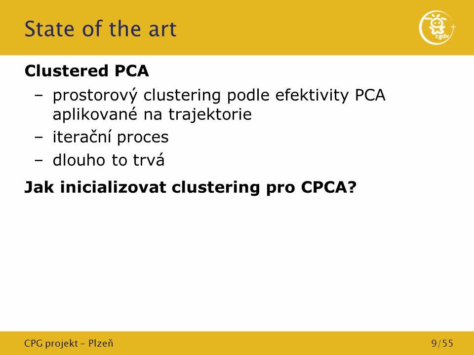 CPG projekt - Plzeň40/55 Paralelizace výpočtu hologramů Časově náročný výpočet –HPO – minuty –Full – hodiny Paralelizace výpočtu –dekompozice úlohy: bez komplikací –lineární urychlení Otázka SW podpory