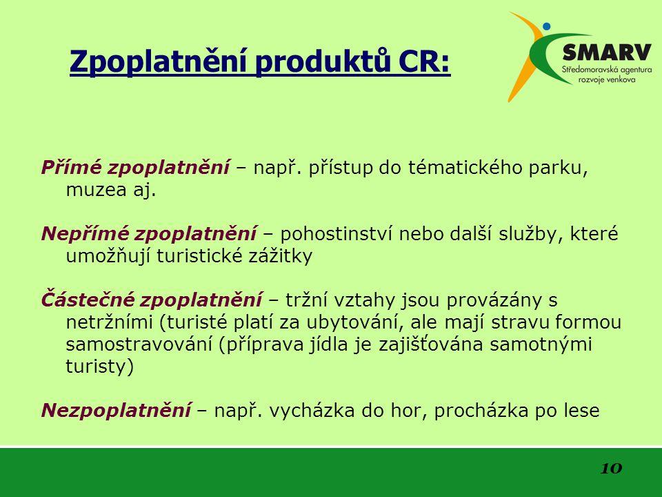 10 Zpoplatnění produktů CR: Přímé zpoplatnění – např.