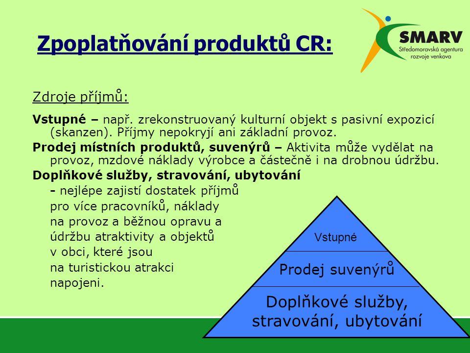 11 Zpoplatňování produktů CR: Zdroje příjmů: Vstupné – např.