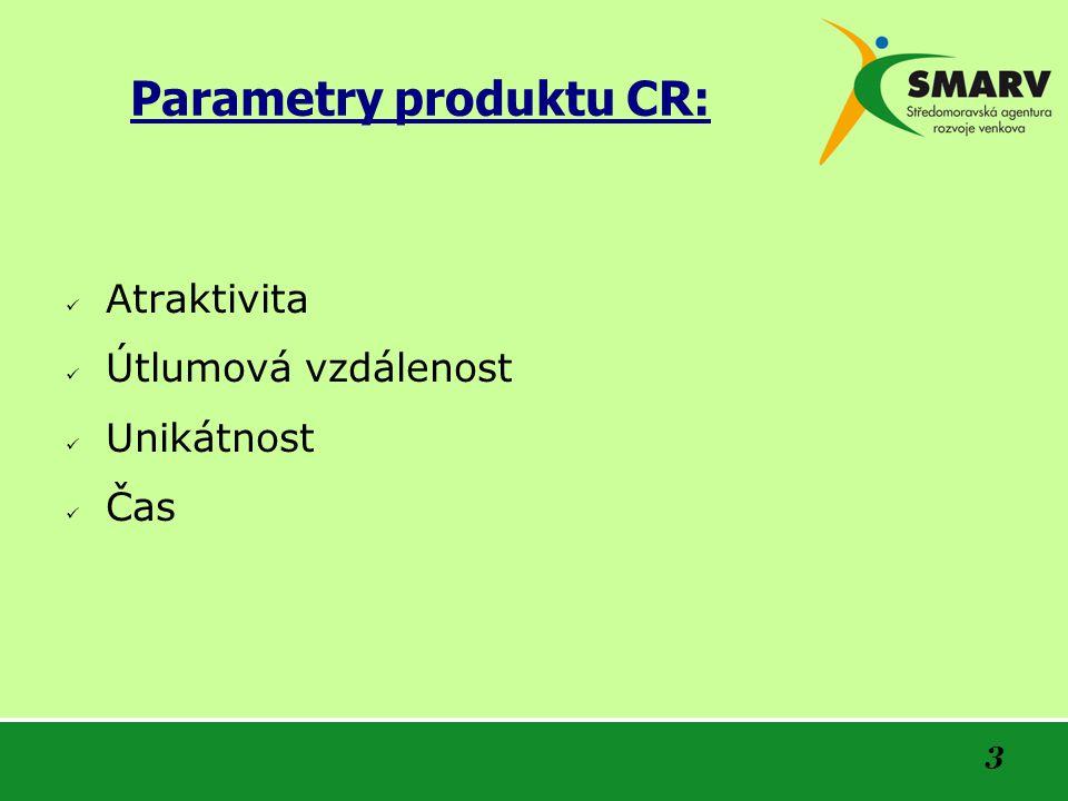 3 Parametry produktu CR: Atraktivita Útlumová vzdálenost Unikátnost Čas