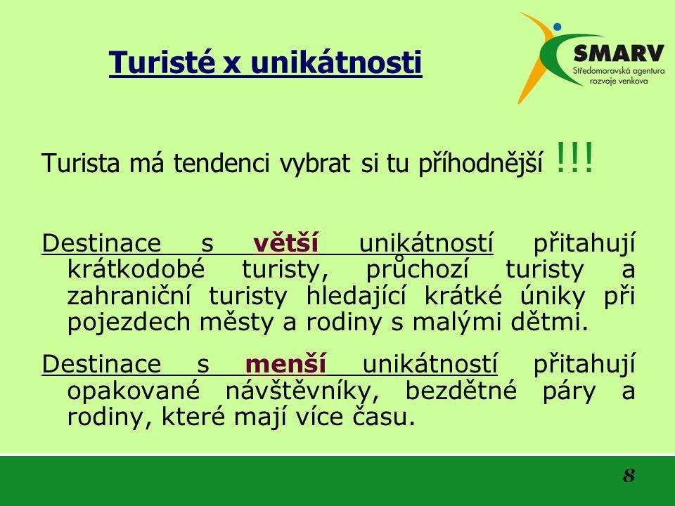 8 Turisté x unikátnosti Turista má tendenci vybrat si tu příhodnější !!.