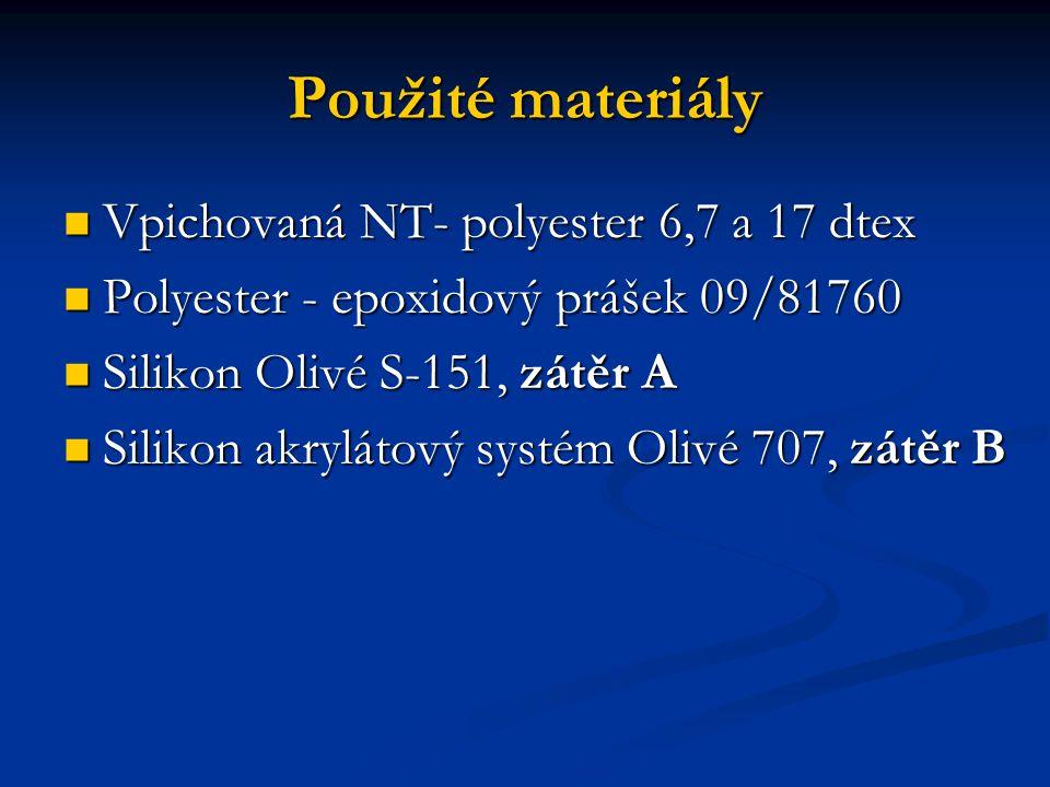 Použité materiály Vpichovaná NT- polyester 6,7 a 17 dtex Vpichovaná NT- polyester 6,7 a 17 dtex Polyester - epoxidový prášek 09/81760 Polyester - epoxidový prášek 09/81760 Silikon Olivé S-151, zátěr A Silikon Olivé S-151, zátěr A Silikon akrylátový systém Olivé 707, zátěr B Silikon akrylátový systém Olivé 707, zátěr B