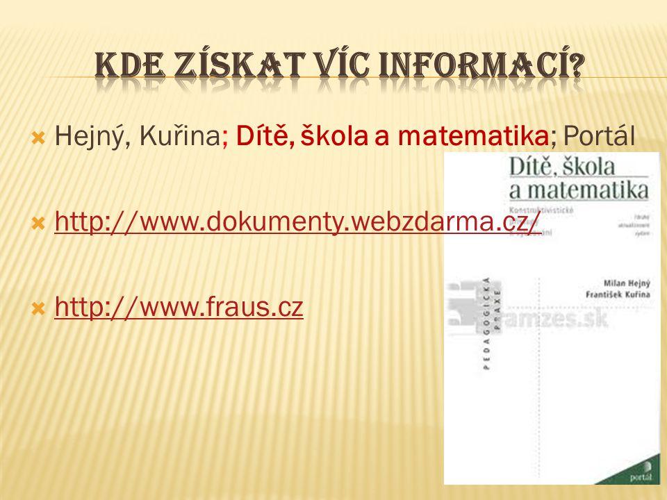  Hejný, Kuřina; Dítě, škola a matematika; Portál  http://www.dokumenty.webzdarma.cz/ http://www.dokumenty.webzdarma.cz/  http://www.fraus.cz http://www.fraus.cz