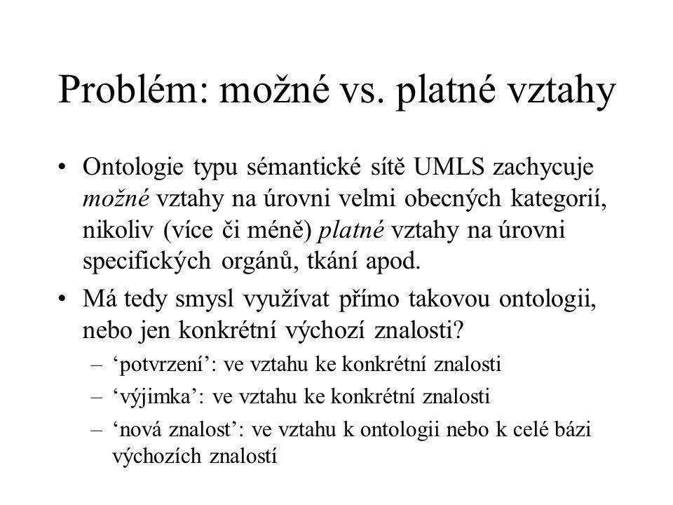 Problém: možné vs.