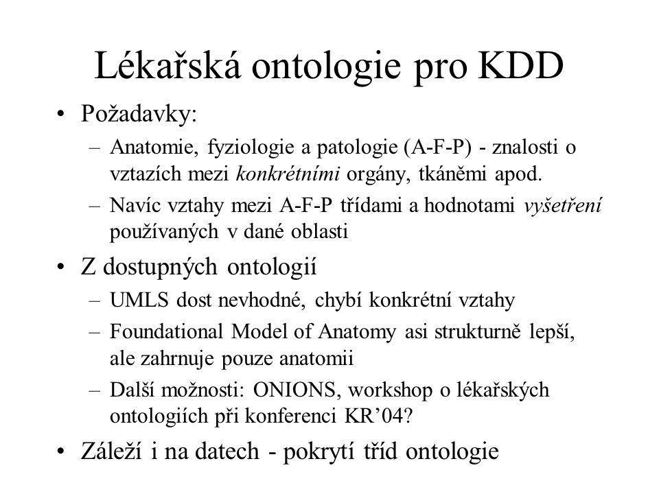 Lékařská ontologie pro KDD Požadavky: –Anatomie, fyziologie a patologie (A-F-P) - znalosti o vztazích mezi konkrétními orgány, tkáněmi apod.