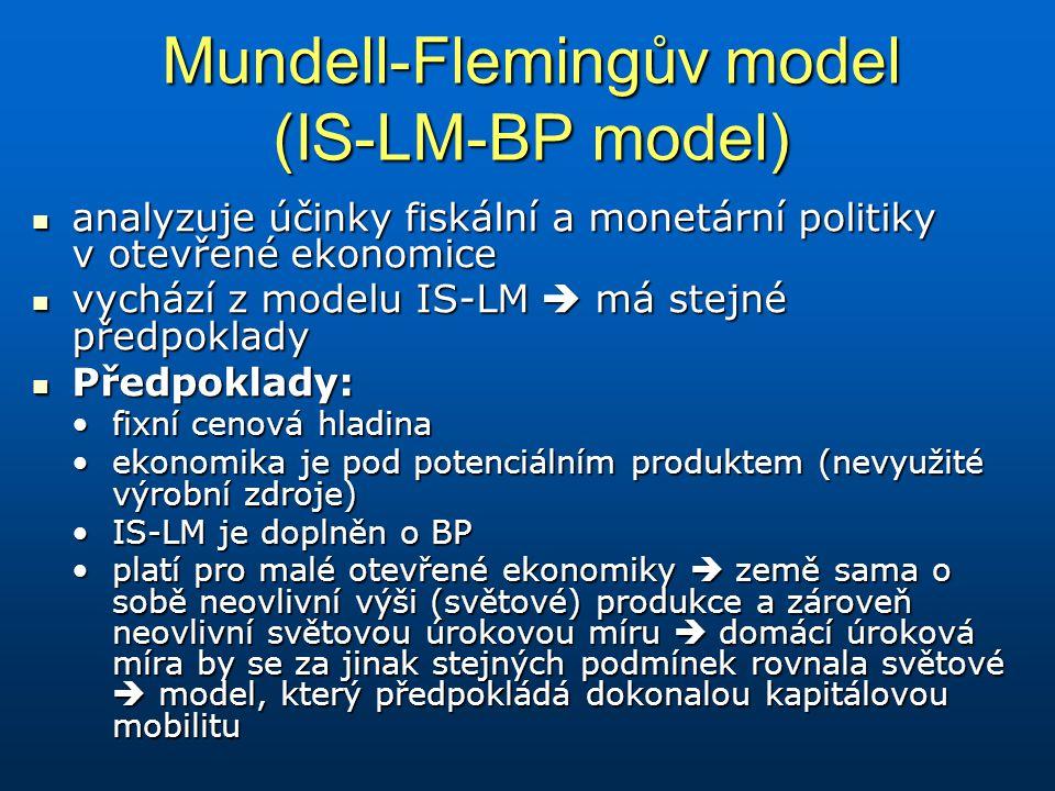 Mundell-Flemingův model (IS-LM-BP model) analyzuje účinky fiskální a monetární politiky v otevřené ekonomice analyzuje účinky fiskální a monetární pol
