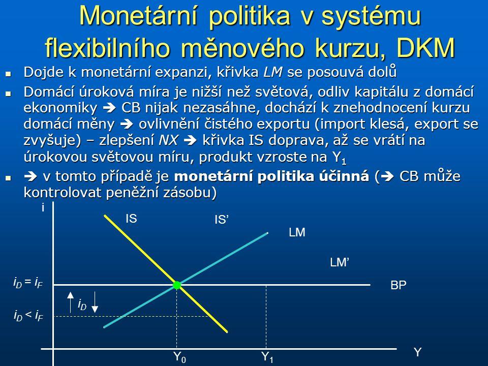 Monetární politika v systému flexibilního měnového kurzu, DKM Dojde k monetární expanzi, křivka LM se posouvá dolů Dojde k monetární expanzi, křivka L