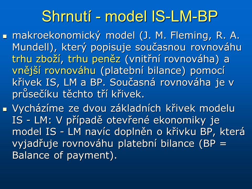 Shrnutí - model IS-LM-BP makroekonomický model (J. M. Fleming, R. A. Mundell), který popisuje současnou rovnováhu trhu zboží, trhu peněz (vnitřní rovn