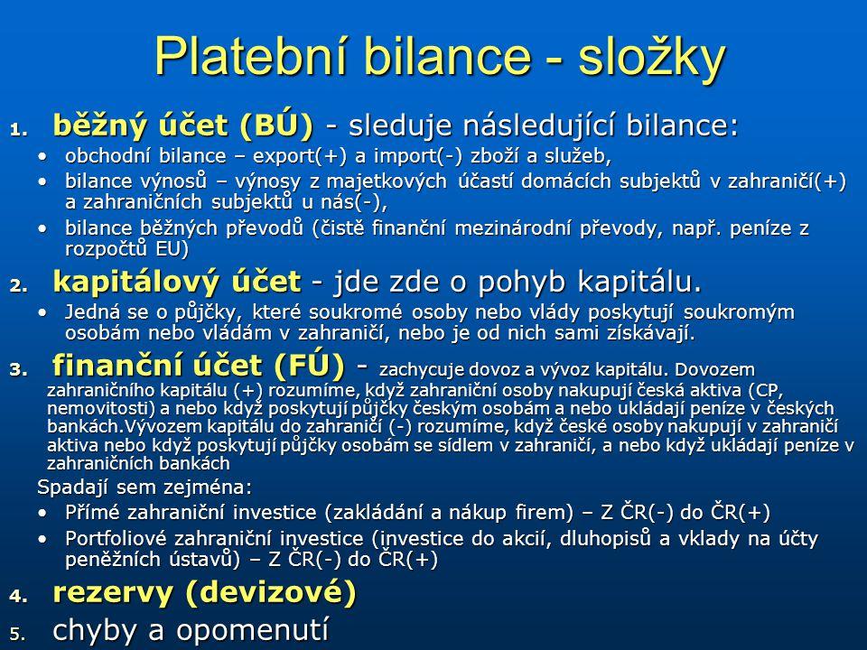 Platební bilance - složky 1. běžný účet (BÚ) - sleduje následující bilance: obchodní bilance – export(+) a import(-) zboží a služeb,obchodní bilance –